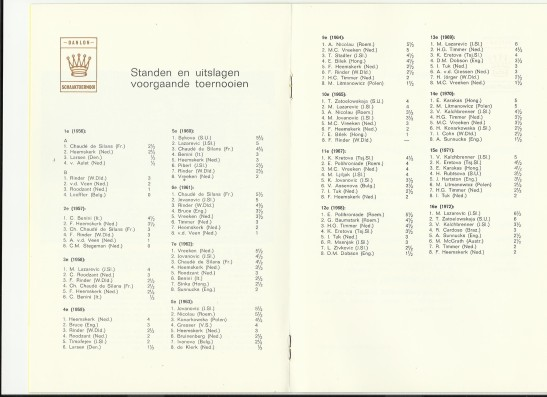 deel 3 toernooifolder 1973