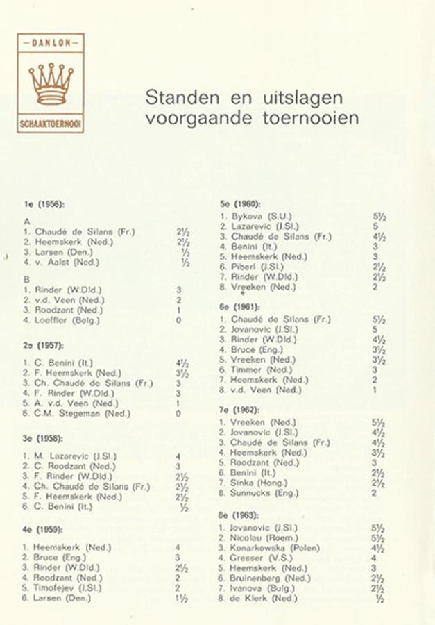 danlon-1973-3-overzicht-56-72-11