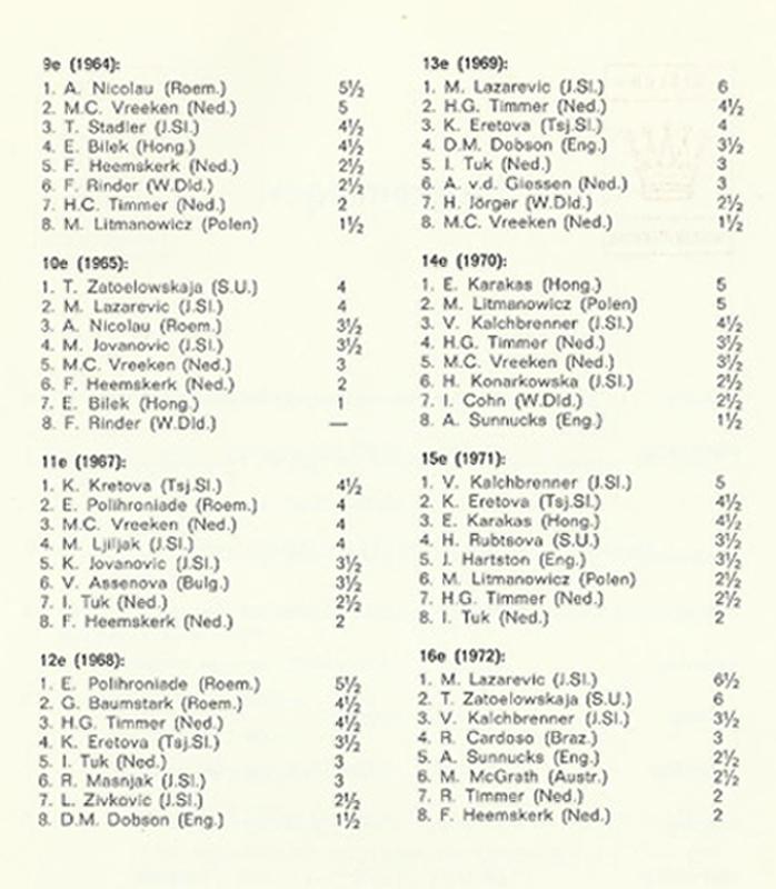 danlon-1973-3-overzicht-56-72-12