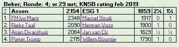 Assen1 -ESG1