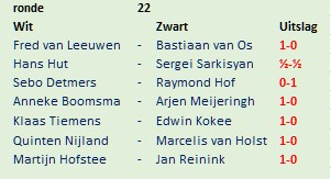 ronde 22