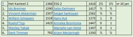 ESG2- Kasteel2