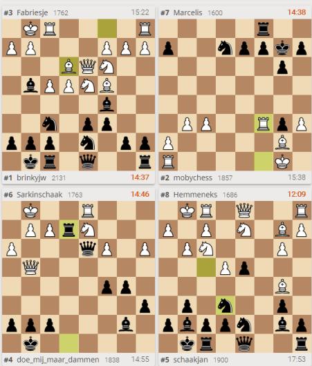 ronde 14 r5 partijen-1