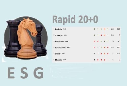 ronde 18 17-5-2021 rapid eindstand