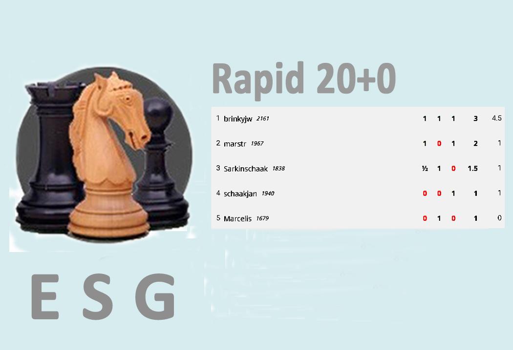 ronde 19 1-06-2021 eindstand